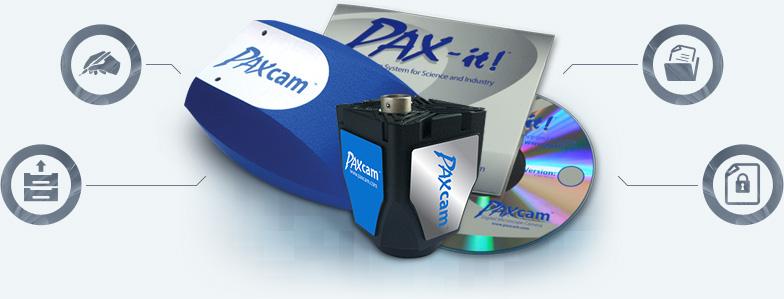 PAXcam